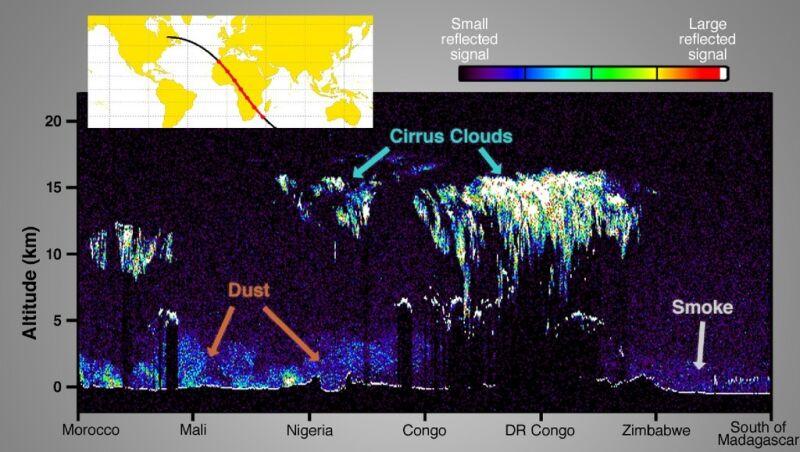 Rozmieszczenie chmur i areozoli nad Ziemią