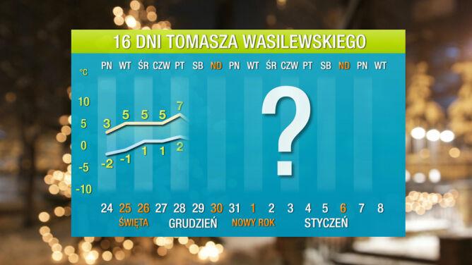 Prognoza pogody na 16 dni: <br />ostra zima nie chce przyjść